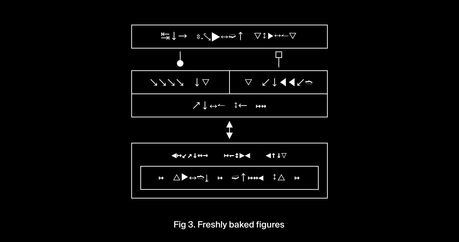 Fig 3. Freshly baked figures