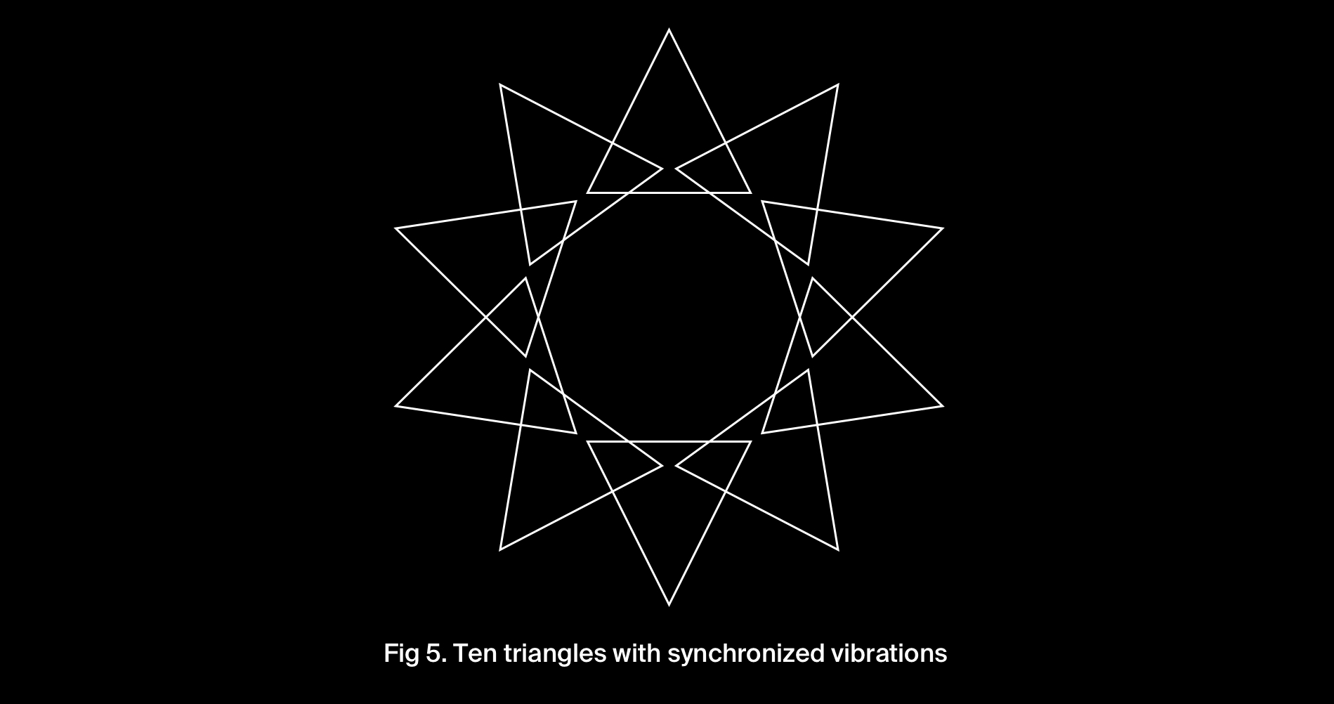 Fig 5. Ten triangles with synchronized vibrations